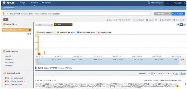 Easy access logs analyzer