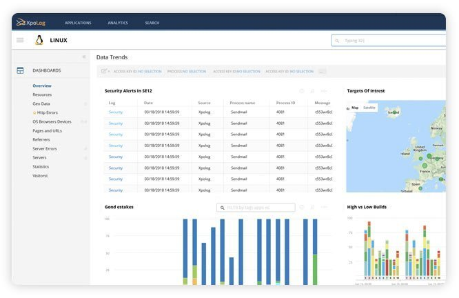 analyze logs with ready to use dashboards and reports. Get actionable insights without writing search queries